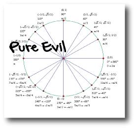 unitcircle